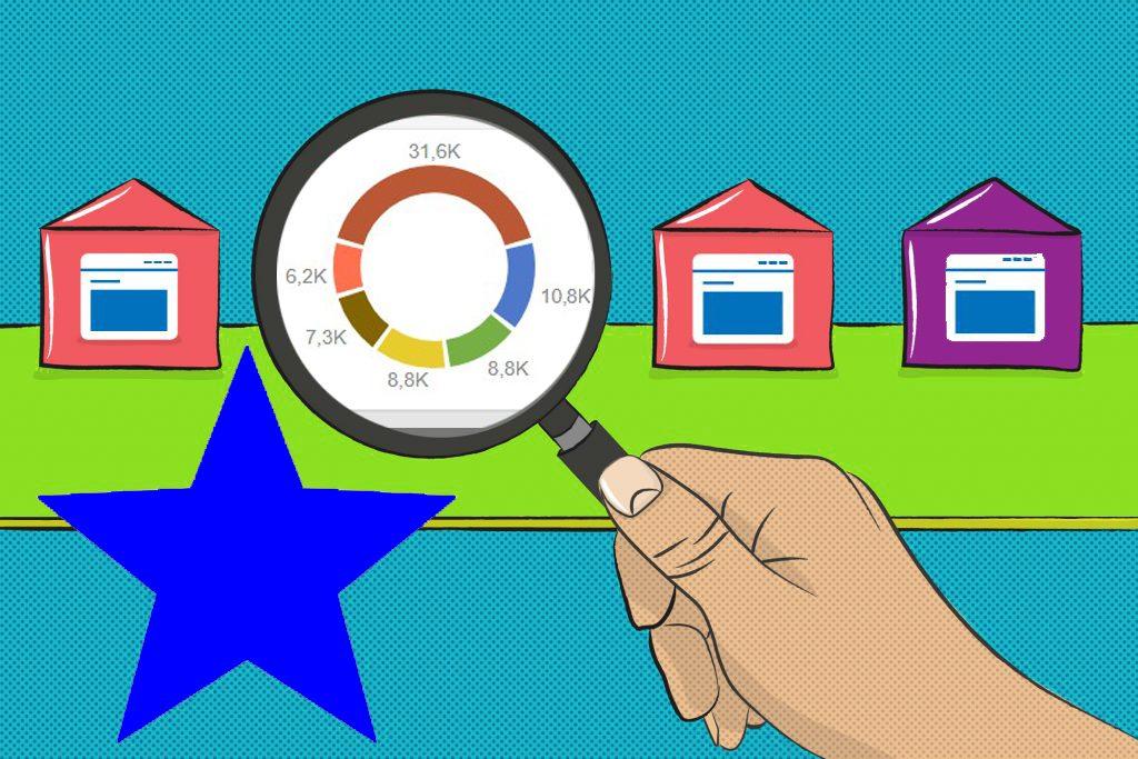 Sichtbarkeitsmessung für Websites